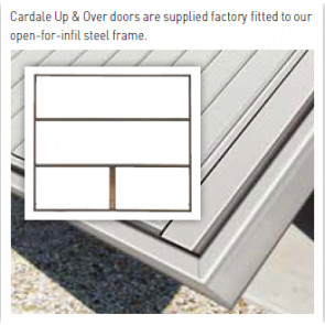 Doors in a chassis - Cardale